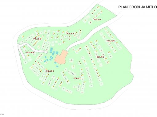 Plan groblja Mitlo