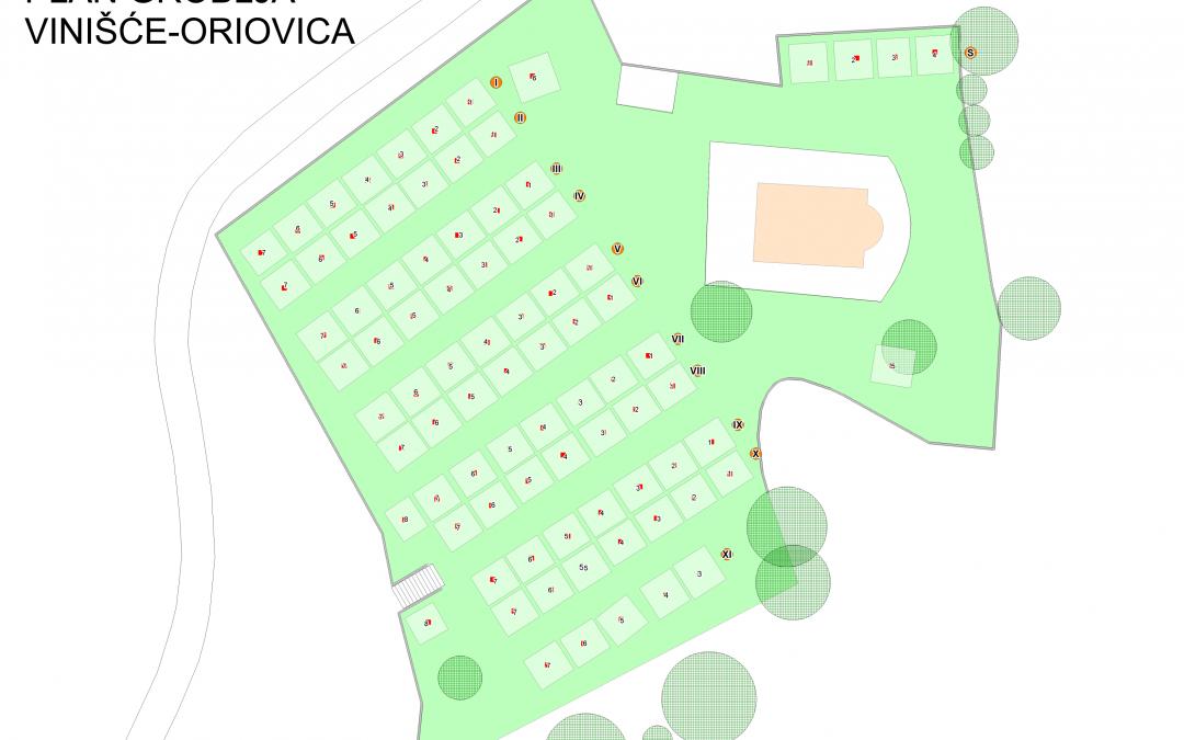 Plan groblja Vinišće-Oriovica